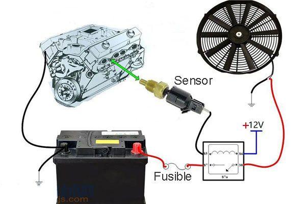 Cómo probar el motor del ventilador del coche