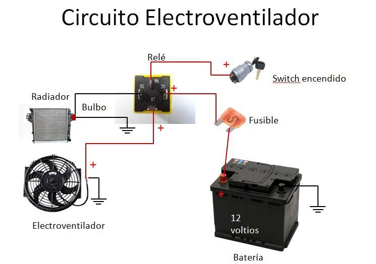 Circuito electroventilador de coche.